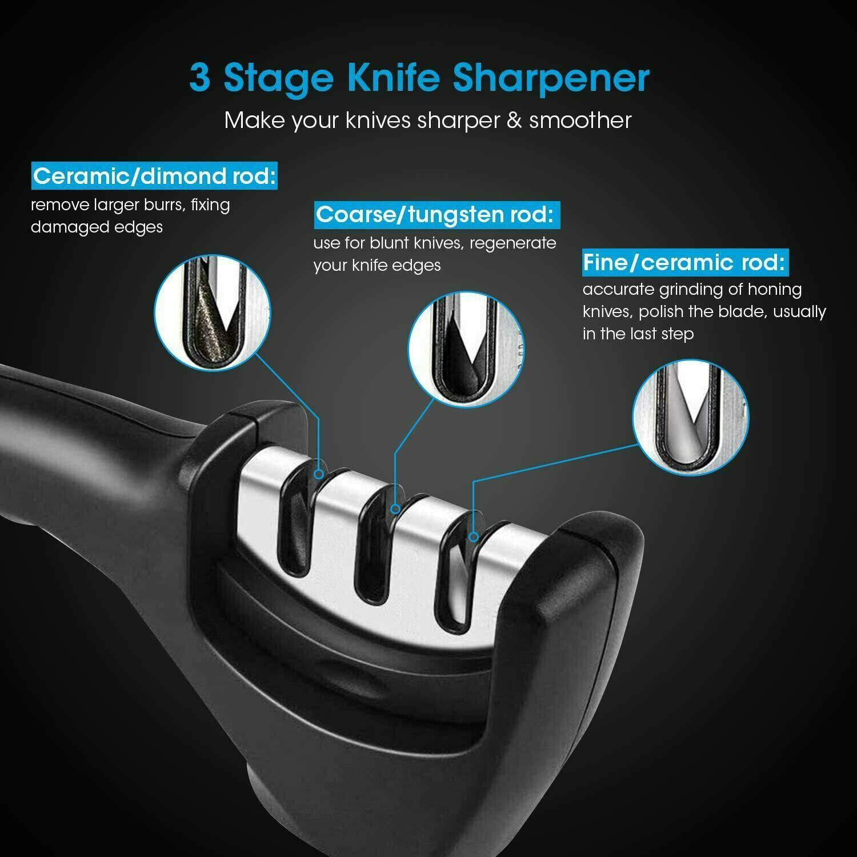 Best Cheap Knife Sharpener India 2021