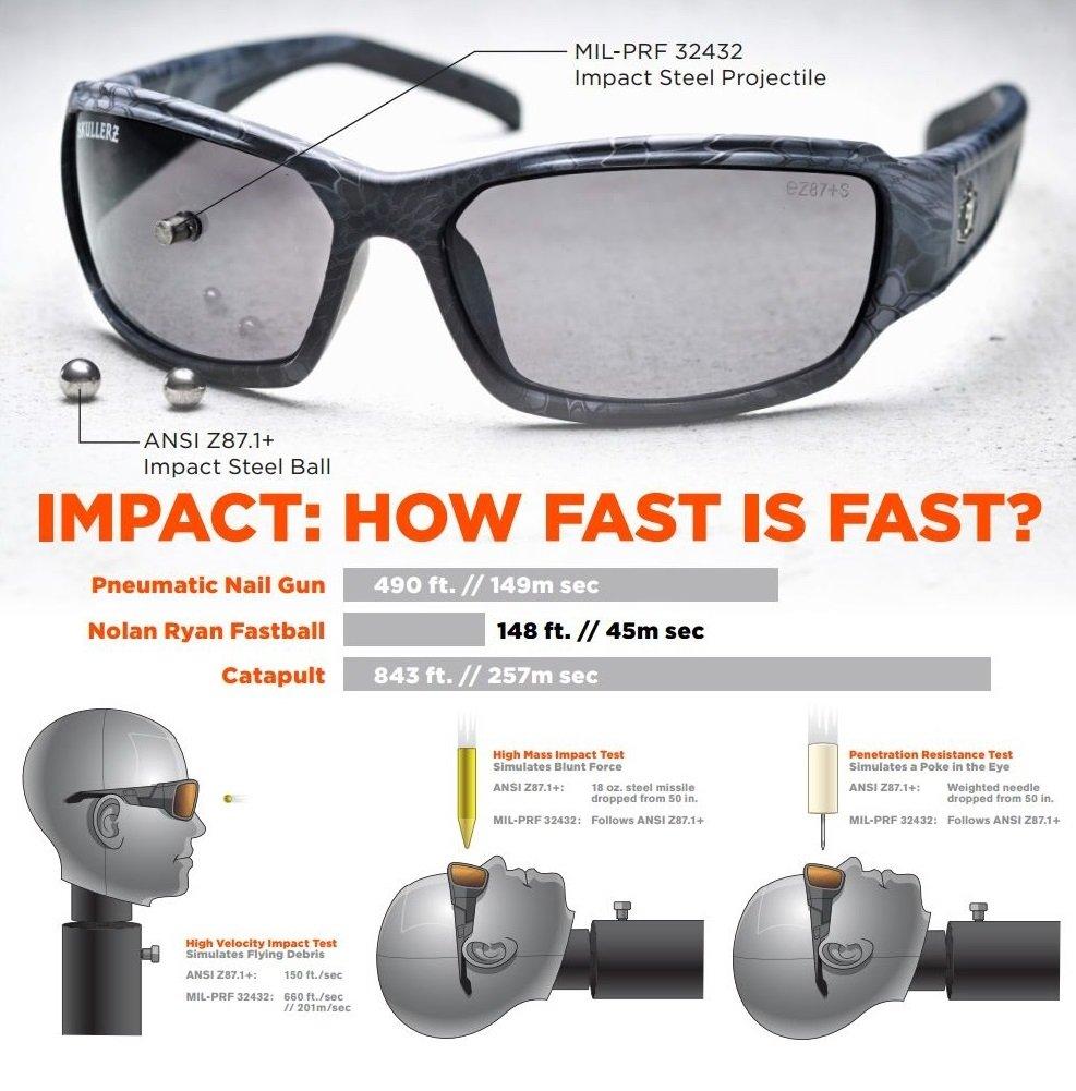 Ergodyne Skullerz Odin Polarized Safety Sunglasses - Black Frame, Smoke Lens by Ergodyne (Image #4)