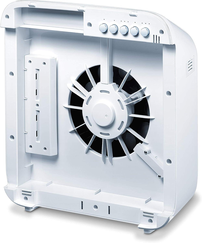 Beurer LR310 Purificador de aire, sistema limpieza filtro 3 capas, hasta 56m2, función temporizador, 3 niveles potencia, luz ultravioleta, 55 W, color blanco: Amazon.es: Bricolaje y herramientas
