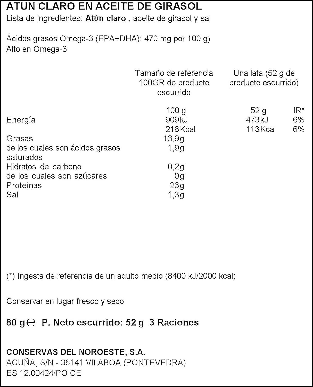 Cabo de Peñas Atún Claro en Aceite de Girasol - Pack de 3 x 80 g - Total: 240 g: Amazon.es: Amazon Pantry