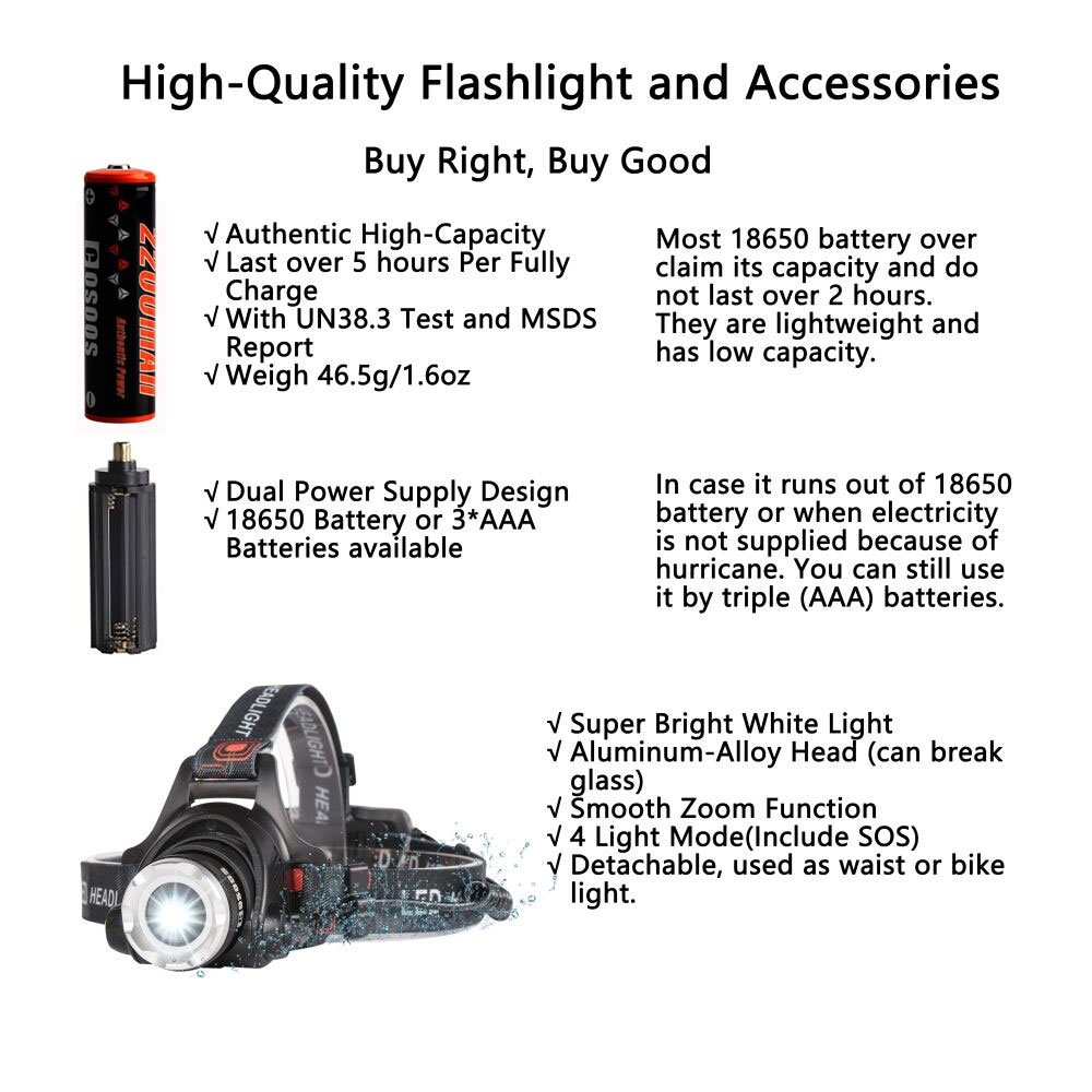 Super Bright Headlamp LED Tactical Flashlight,Rechargeable Li-ion Battery,COSOOS Zoomable,4-Mode Head Lamp,Waterproof Head Flash Light for Camping,Hiking,Reading,Fishing,Biking,Helmet,Run AAA Battery by COSOOS (Image #9)
