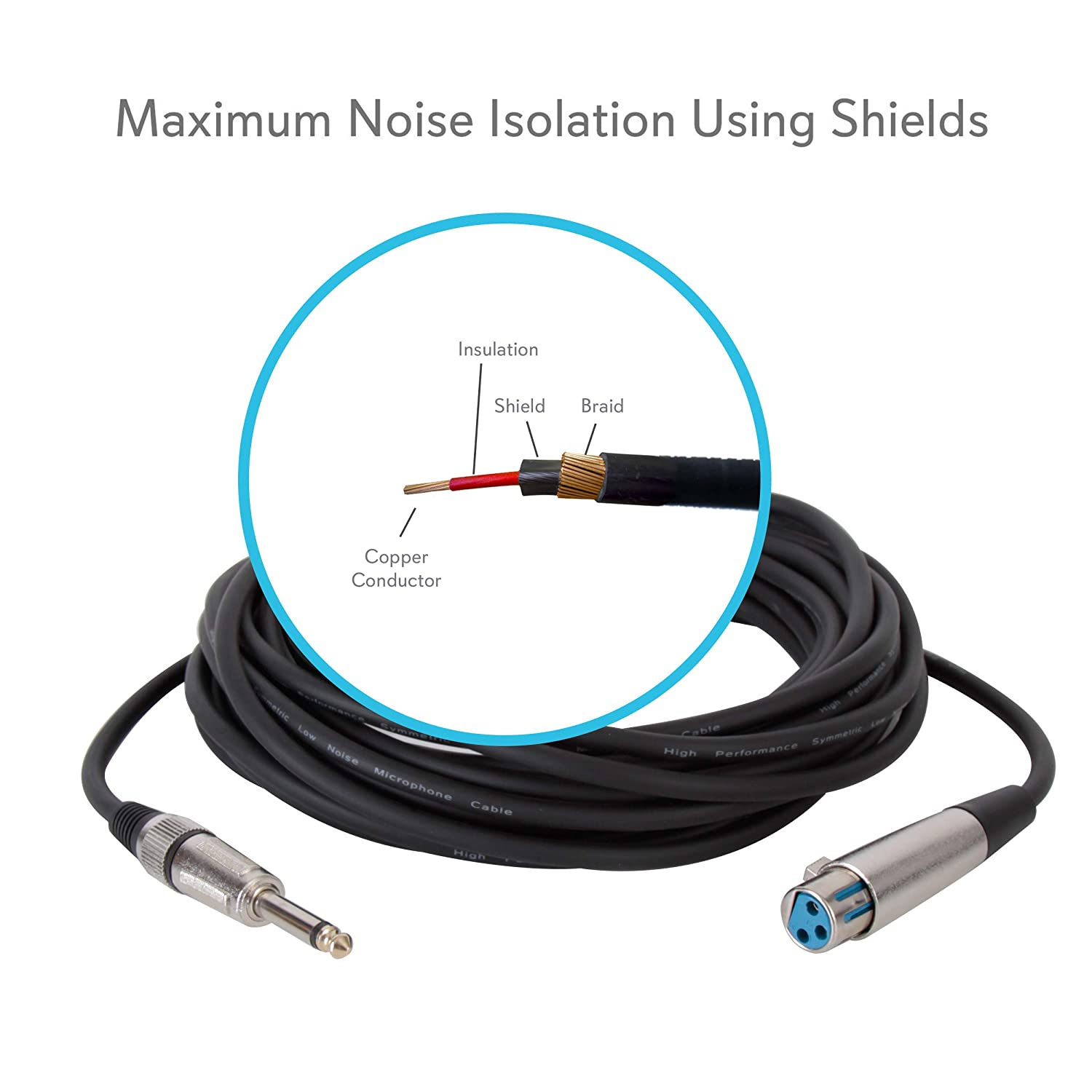 1 4 To Xlr Audio Connection Cord Inch Phono Wiring Jack Acoustic Female 15 Ft 12 Gauge Black Heavy Duty Professional Speaker Cable Wire Delivers