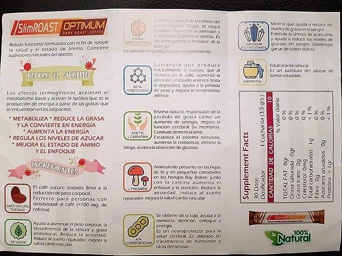 Método Valentus PLAN de 6 Días - CAFE Slim Roast Optimum de ...