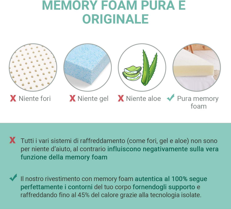 Coprimaterasso con Rivestimento Ipoallergenico in Bamboo Topper Materasso per Alleviare Pressione CertiPUR-EU Rimovibile e Lavabile Correttore Materasso 100x200x6cm RECCI Topper Memory Foam 6cm