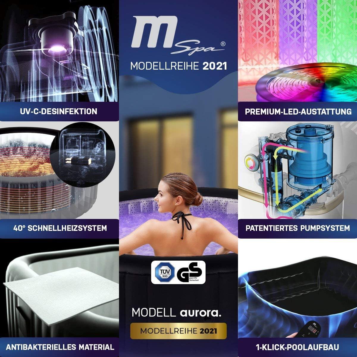 MSpa Modellreihe 2021 U-AU061