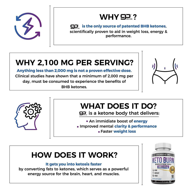 Keto Pills - 3X Dose (2100mg   90 Capsules) Advanced Keto Burn Diet Pills - Best Exogenous Ketones BHB Supplement - Max Strength Formula by Keto Caps (Image #7)