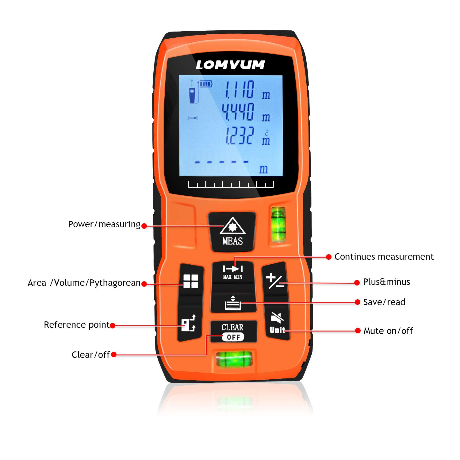 LOMVUM 120m Laser Measure, 393ft Digital Laser Distance Meter with Mute Function Large LCD Backlight Display,Measure Distance,Area and Volume,Pythagorean Mode Battery Included