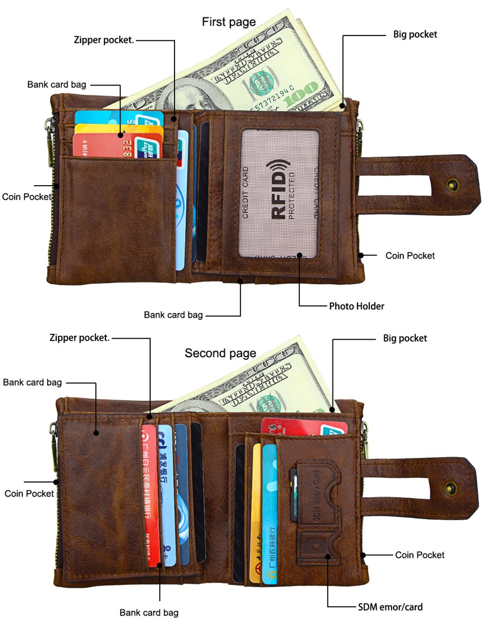 iSuperb Men's RFID Blocking Wallet Bifold Short Purse Multi Card Organizer with Double Zipper (Coffee) by iSuperb (Image #4)