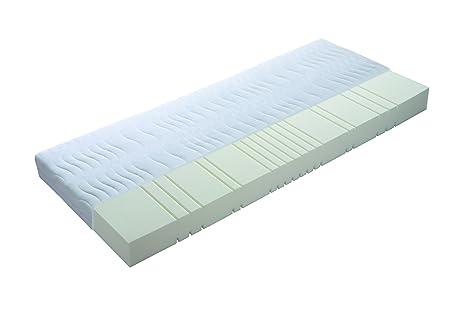 Badenia Bettcomfort 03887680159 Trendline BT 170 - Colchón de espuma de poliuretano con grado de firmeza