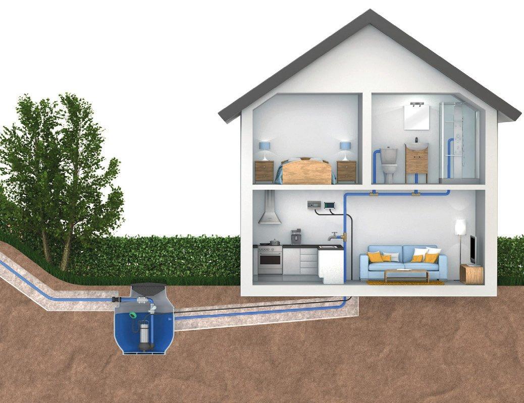 pompe de relevage eaux us es pour maison individuelle ventana blog. Black Bedroom Furniture Sets. Home Design Ideas