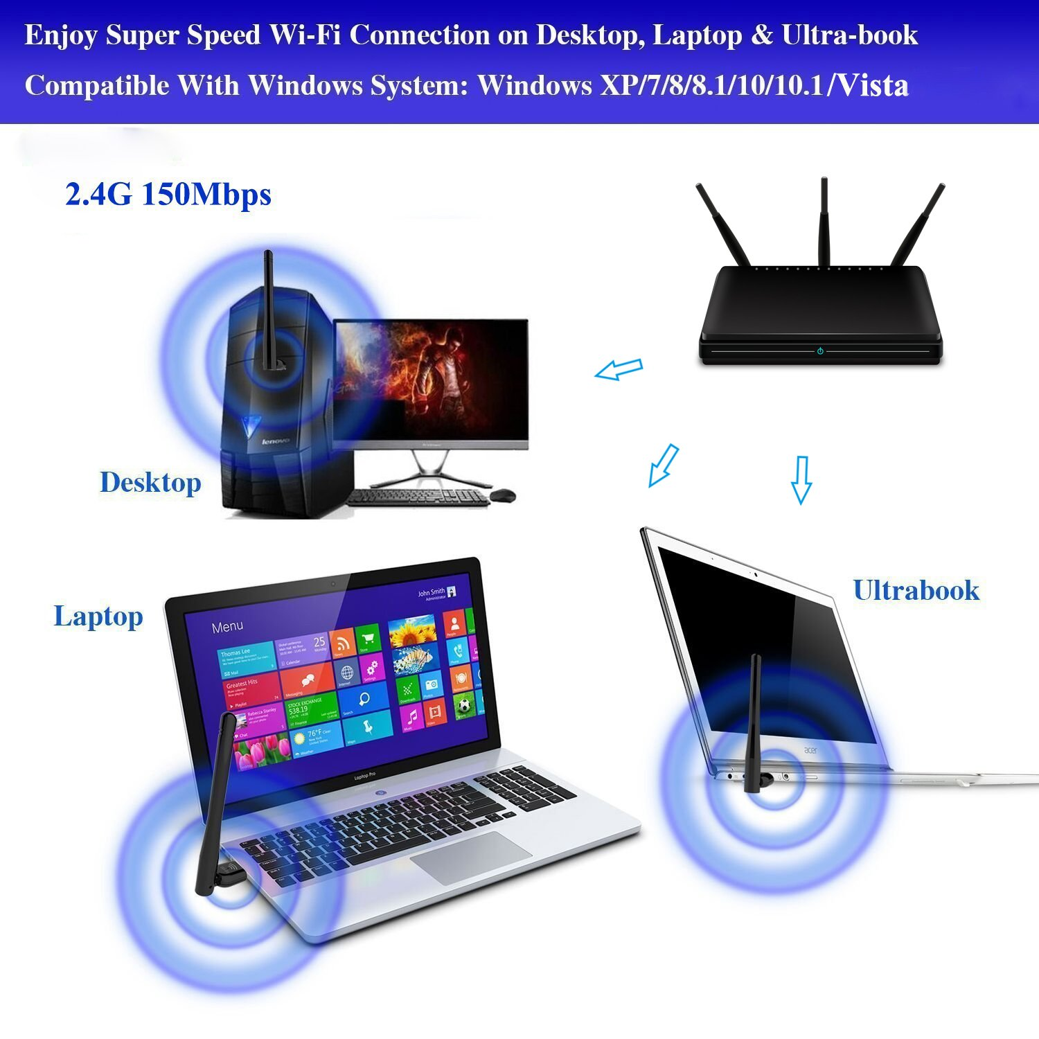 Wireless Wifi Bluetooth Adapter Usb Network Laptop Wi Fi Wiring Diagram 150mbps Dongle Receiver For Desktop Pc Supports Windows
