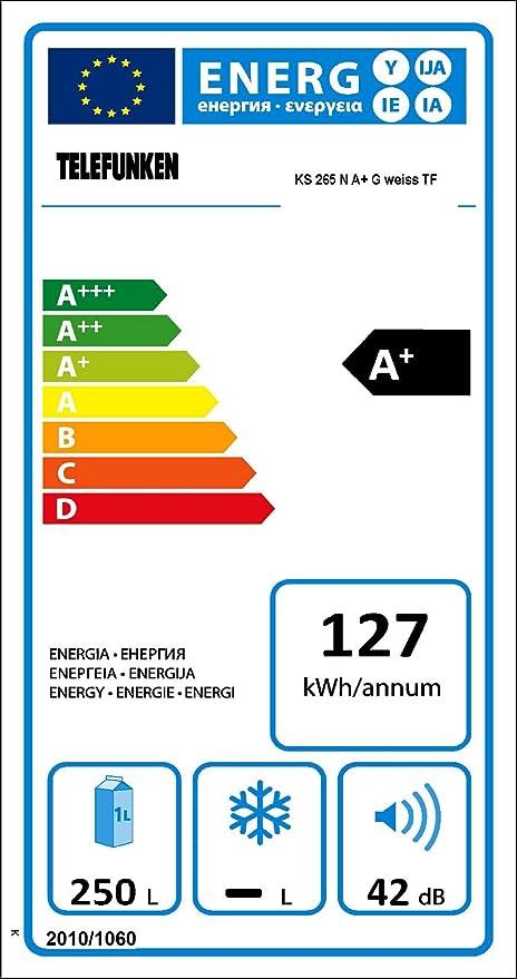 Telefunken KS 265 N Frigorífico/A +/144 cm de altura/127 kWh/año ...