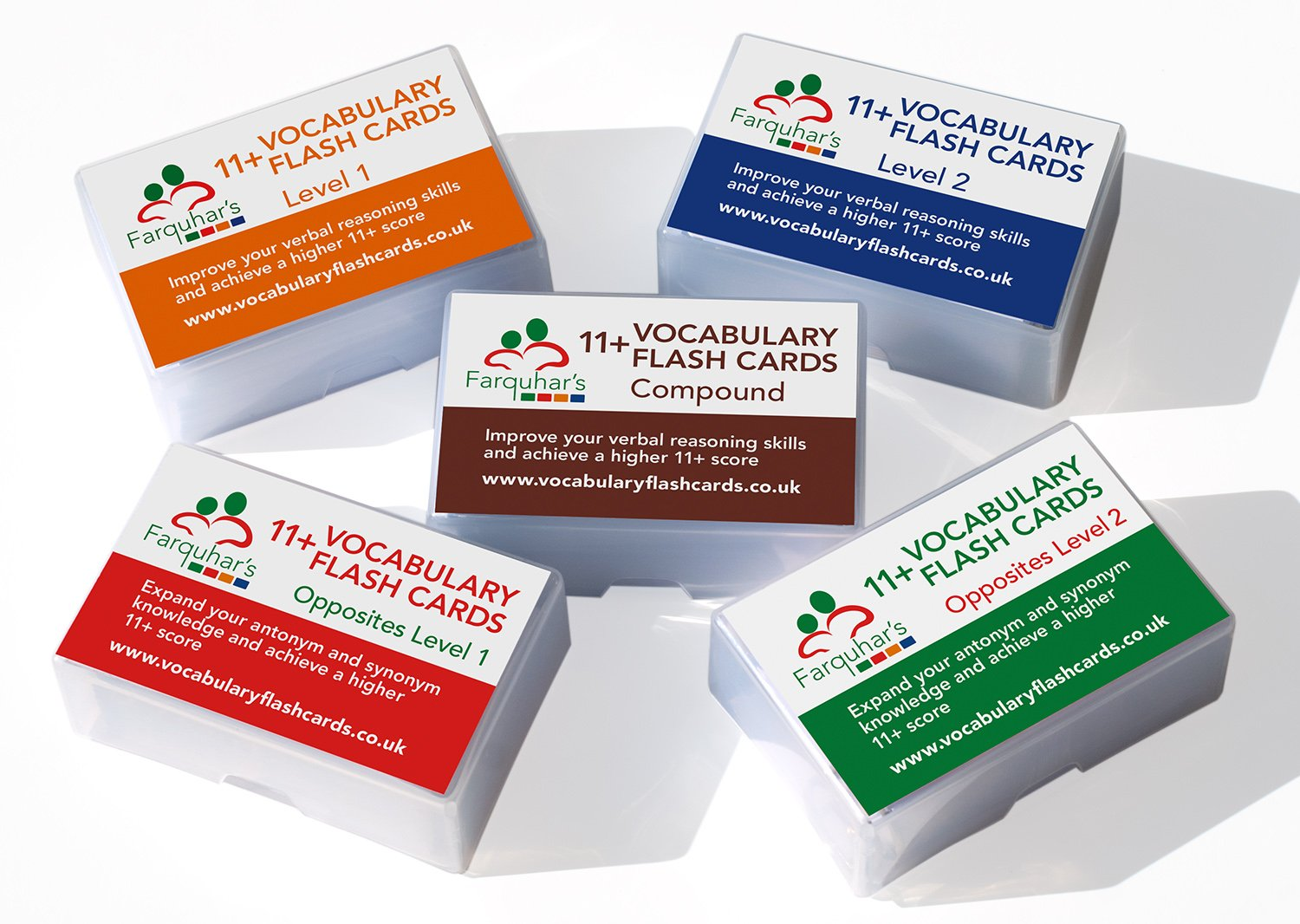 11+ Vocabulary Flash Cards - Set of 5 (1000 key words with definitions)