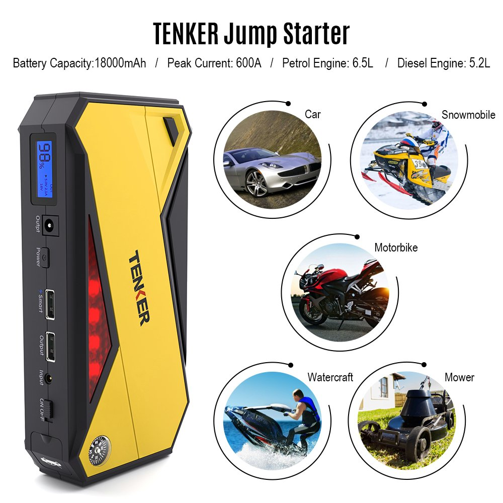 TENKER 600A Peak 18000mAh Portable Car Jump Starter (up to 6.5L Gas/ 5.2L Diesel Engine) Battery Booster Power Pack, Power Bank with Smart Charging Port, LED Flashlight, LCD Screen & Compass by TENKER (Image #2)