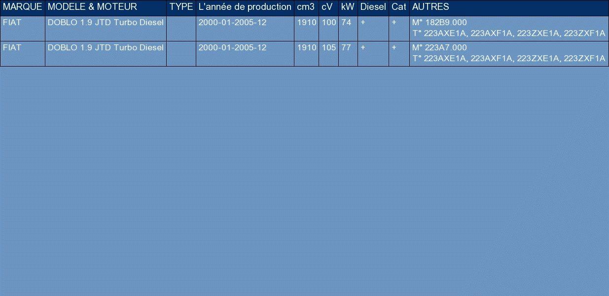 ETS-EXHAUST 7082 decat cat bypass (pour DOBLO 1.9 JTD TD 100/105hp 2000-2005): Amazon.es: Coche y moto