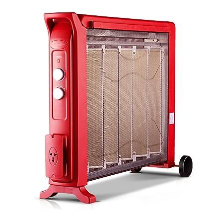 QFFL calentador de silicio eléctrico película caliente horno ...
