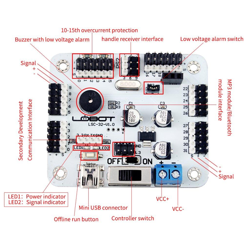 Amazon.com: LewanSoul 32 Channel Digital Servo Controller with 16M ...
