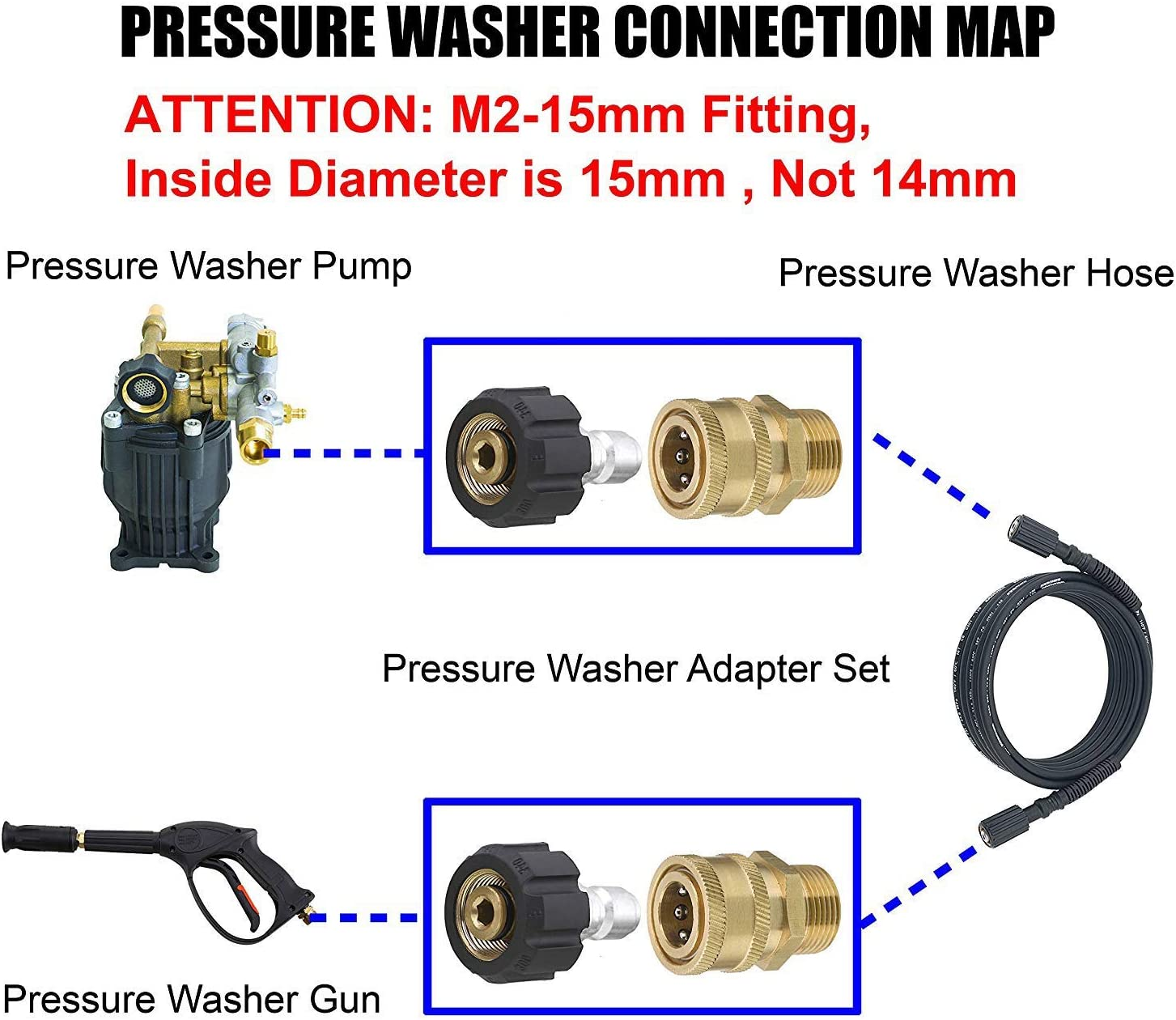 5000 Psi TOOGOO Pressure Washer Adapter Set Metric M22 15Mm Female Swivel to M22 Male Fitting Quick Connect Kit