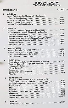 712V%2BmO4iDL._SY450_ 1845c uni loader wiring diagram wiring data diagram