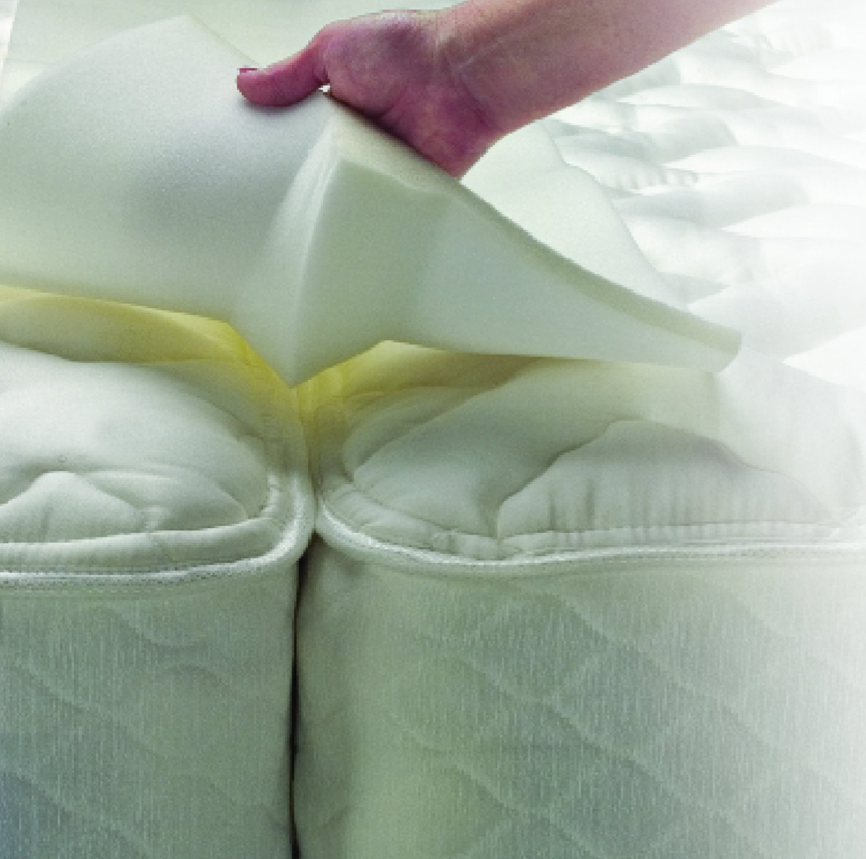 Amazon.com: Foamily Foam Bed Bridge Pad   Transform Two Twin Mattress Beds  Into A King Size Bed: Home U0026 Kitchen