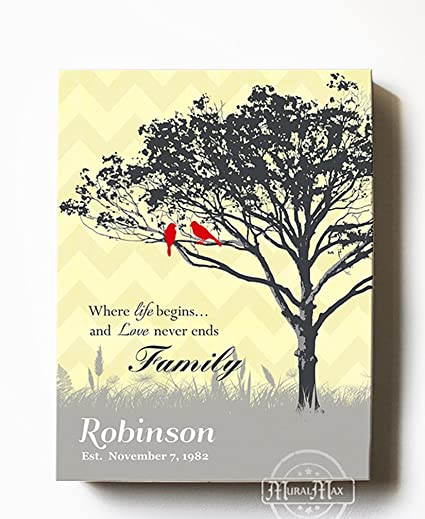Amazon.com: MuralMax Personalized Family Tree & Lovebirds, Stretched ...
