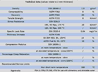 39 x 30 x 2 mm Fino A 180/°C 100 Pezzi 5//4 Guarnizione Piatta Rondella Tipo 180 Adatto Per Raccordi Sanitari E Elementi Riscaldanti Rubinetteria Riscaldamento Caldaie Pompe Universali