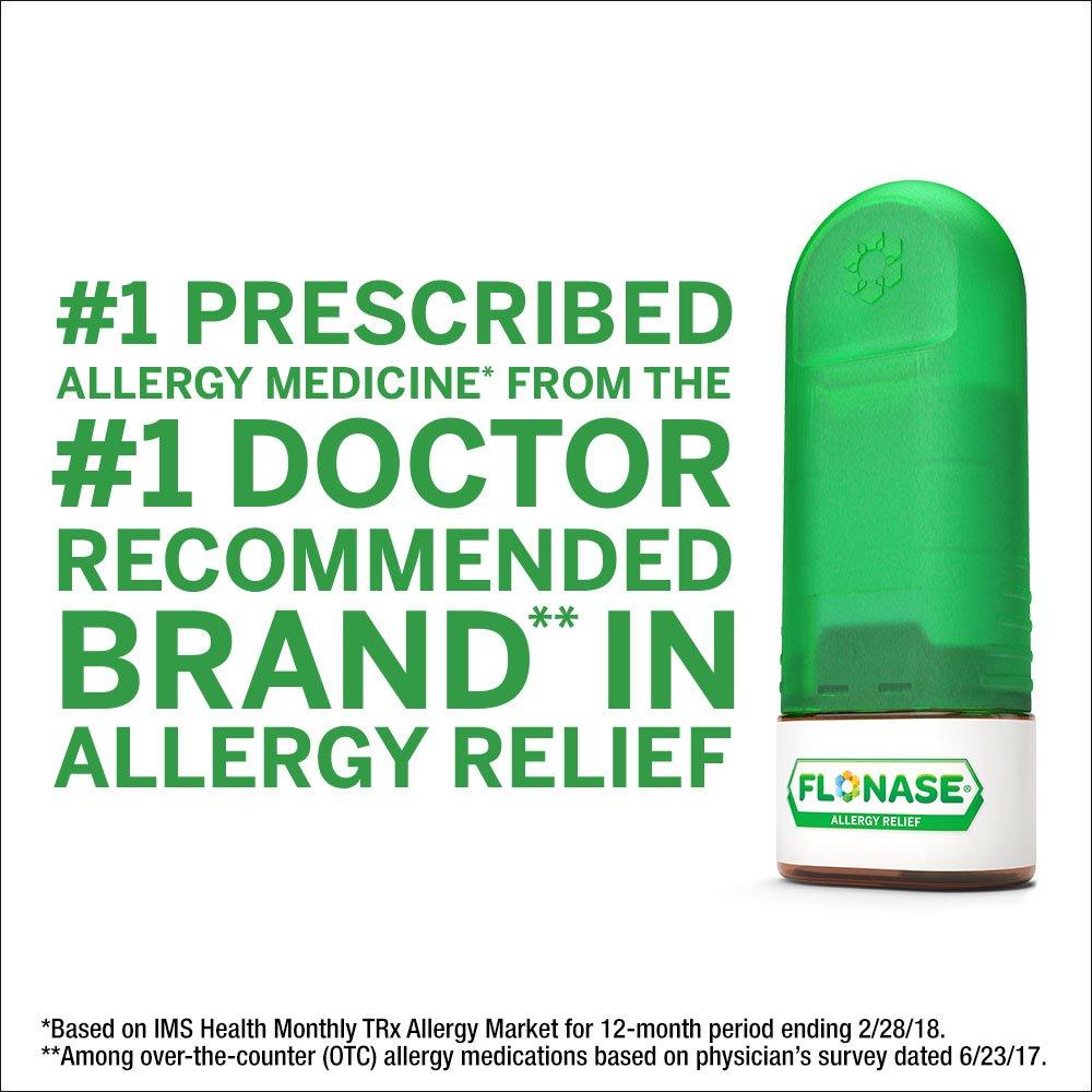 Medication Fliksonase. Instructions for use