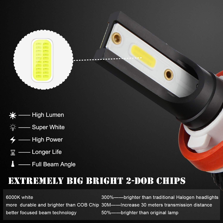 Kit Philips LED Chip Headlight HB3 Faro a LED 9005 6000K LED Proiettore 48W 6000LM Bi-Xeno Lampadine Bianco Freddo Auto Driving Lamps Sostituzione 2 Anni Garanzia Auto Faro per Lampade Alogene o HID