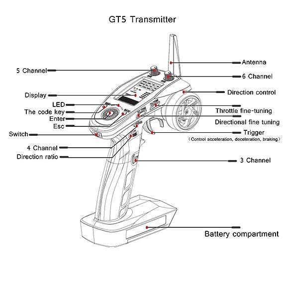 Servo Wiring Diagram Gt5 2 - Wiring Diagram Post on