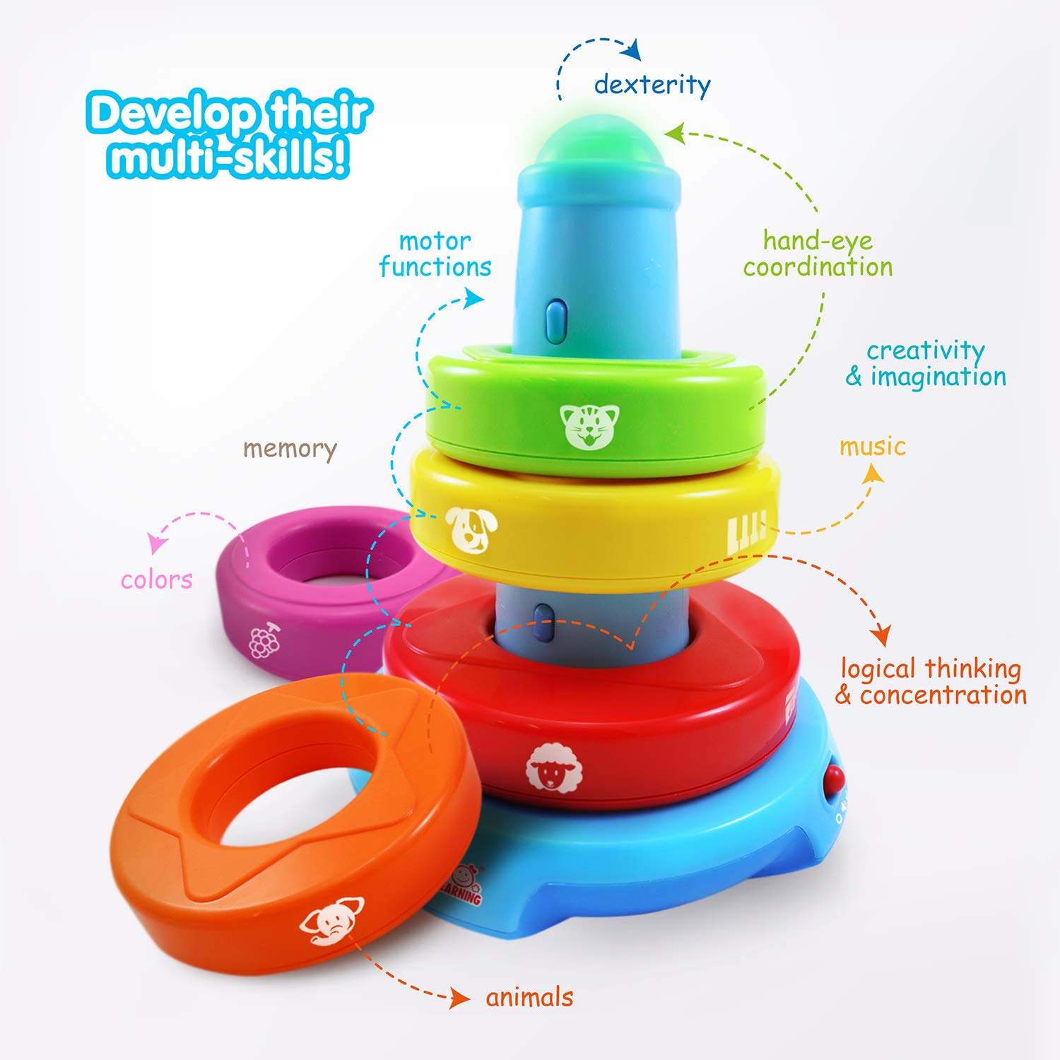 Ideal Baby Toy Gifts BEST LEARNING Stack /& Learn Educational Activity Toy for Infants Babies Toddlers for 6 Month and up