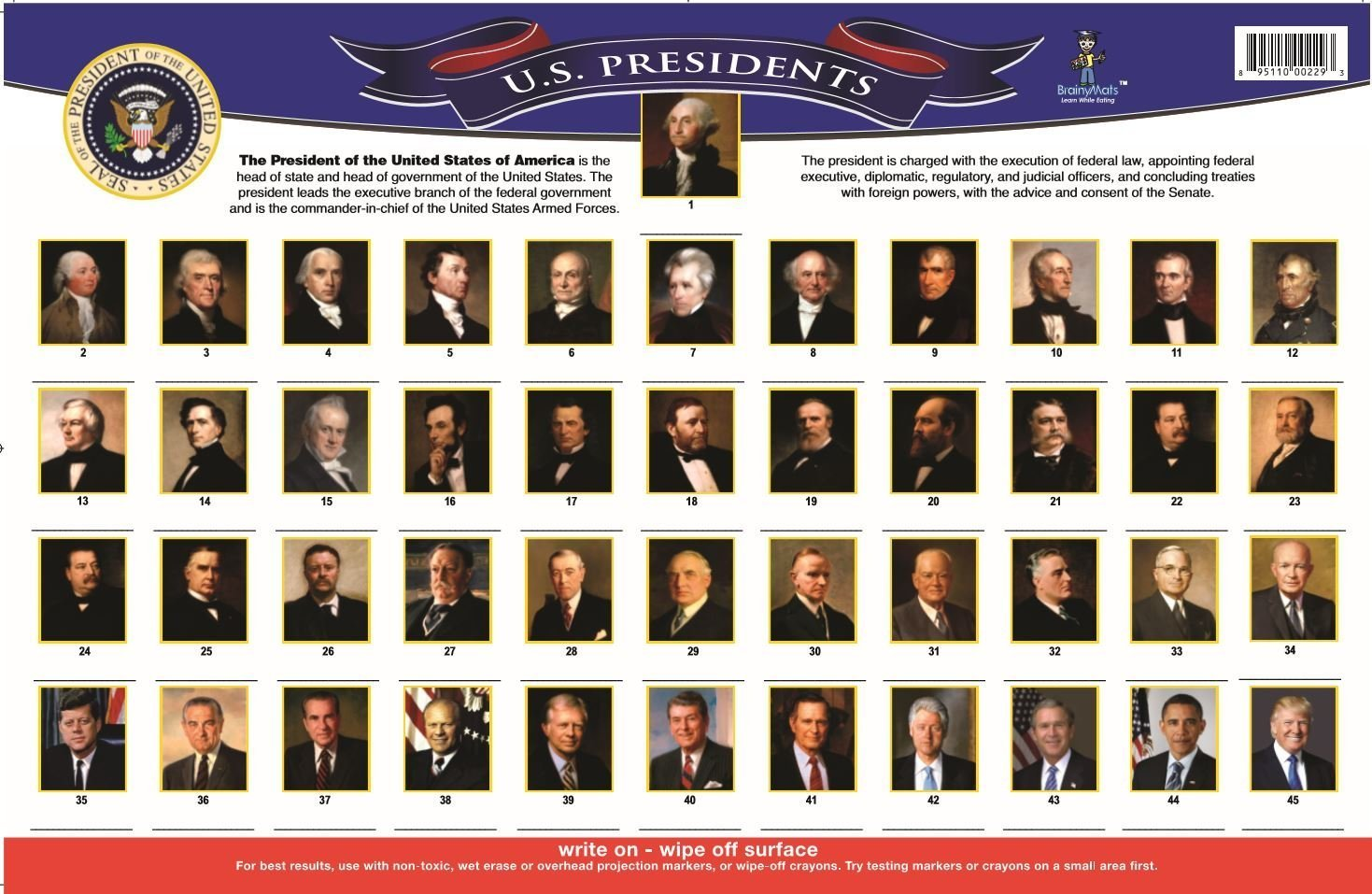 Amazon us presidents placemat home kitchen gamestrikefo Image collections