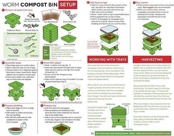 Amazon.com: Homestead Essentials gusano compostaje Kit ...