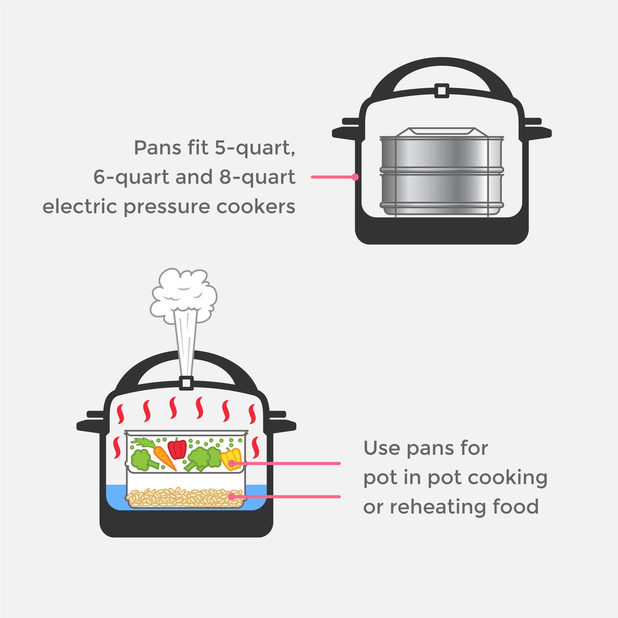 ekovana Stackable Stainless Steel Pressure Cooker Steamer Insert Pans - For Instant Pot Accessories 6 qt by ekovana (Image #5)