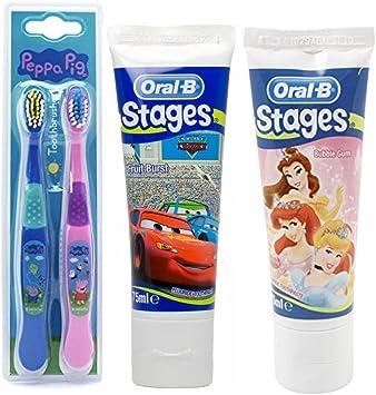 Peppa Pig Kids – Cepillo de dientes para niños producto oficial de ...