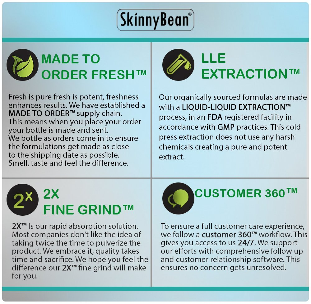 Keto Burn RaspberryTM Fat Burner Drops by SkinnyBean® Accelerated Ketosis by Skinny Bean (Image #4)