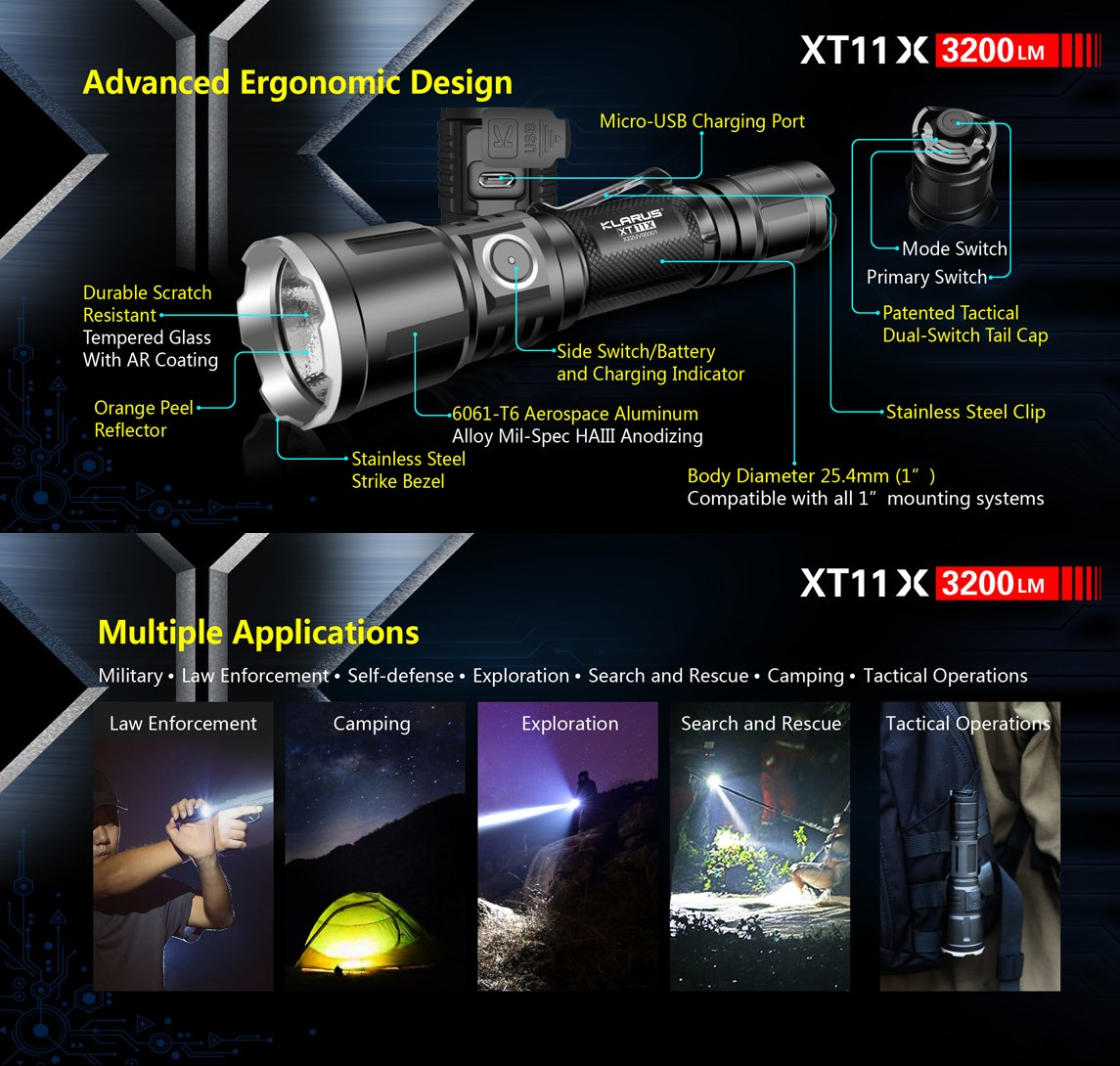 Ltd Klarus Lighting Technology Co XT11GT Upgraded Version Klarus XT11X 3200 Lumens CREE XHP70.2 P2 LED 18650 Extreme Illumination Rechargeable Tactical Powerful Flashlight with 1 x 18650 Battery SKYBEN Battery Case and USB Light