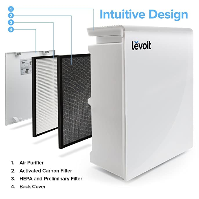 levoit air purifier with true hepa active charcoal filter odor allergies eliminator cleaner home air filtration for dust pets smokers powerful for - Comment Purifier L Air D Une Maison