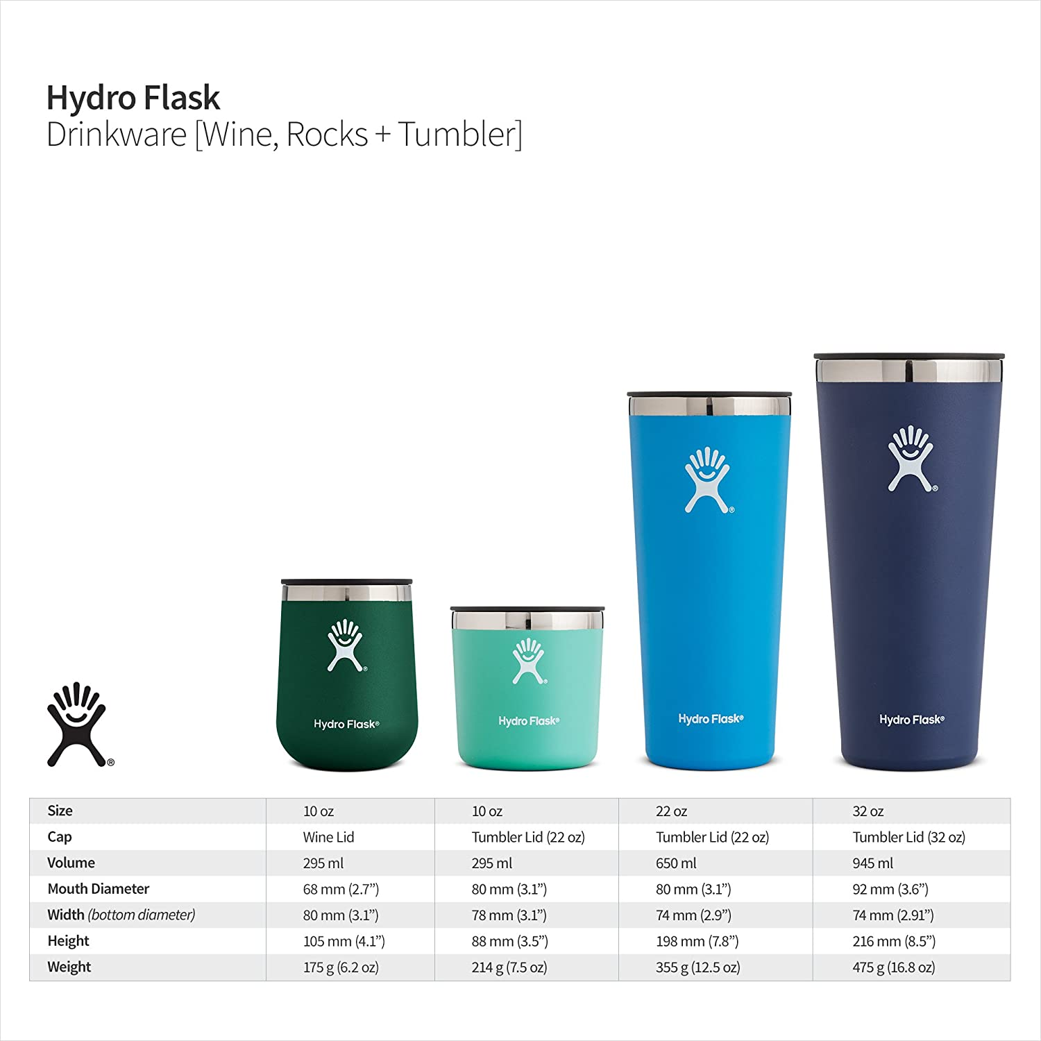 Hydro Flask 10 oz Double Wall Vacuum Insulated Stainless Steel Whiskey  Rocks Glass with BPA Free Press-In Lid, Black
