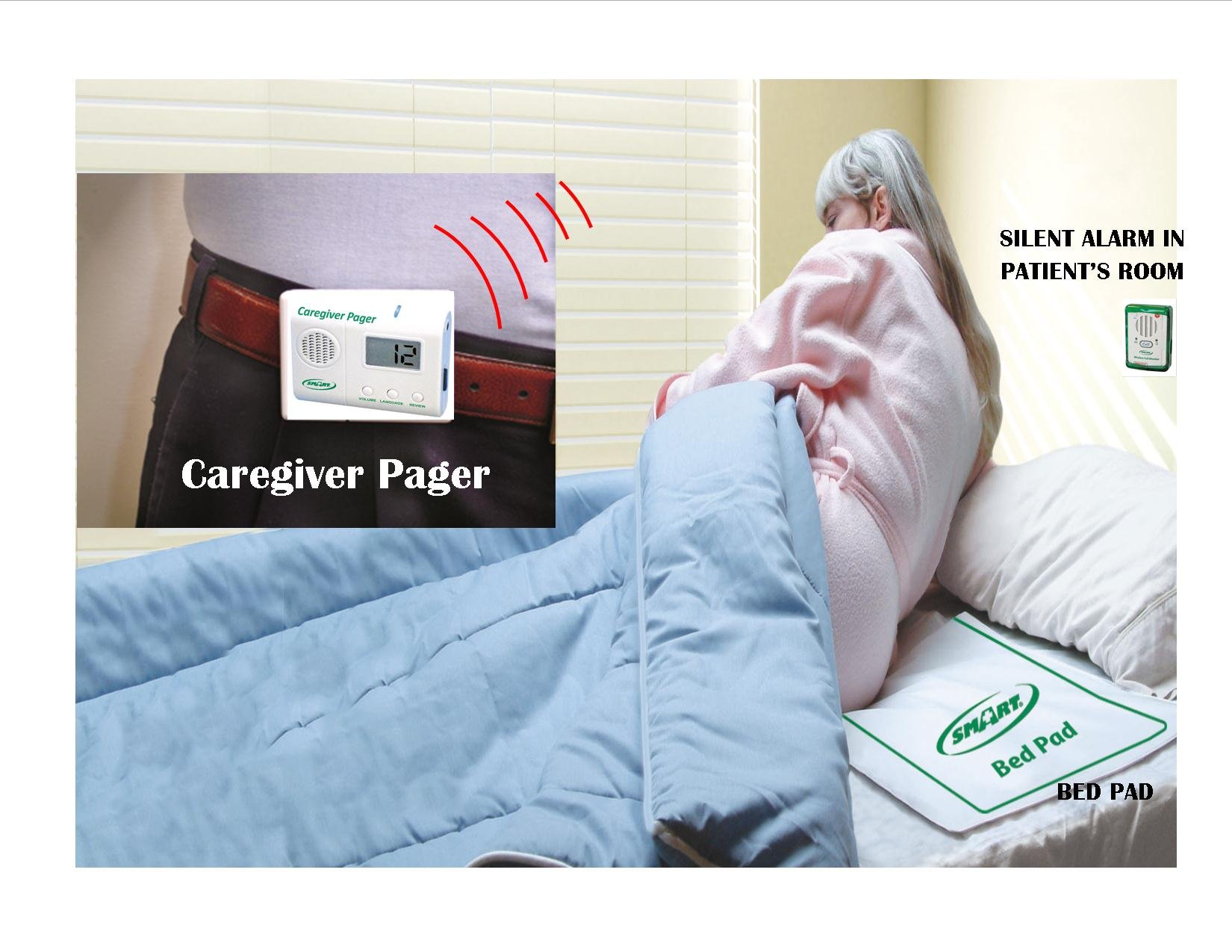 Bed Alarm System with Wireless Pager, Ideal for Low Weight Patients - Plus Kerr Medical Pad Cleansing Wipes