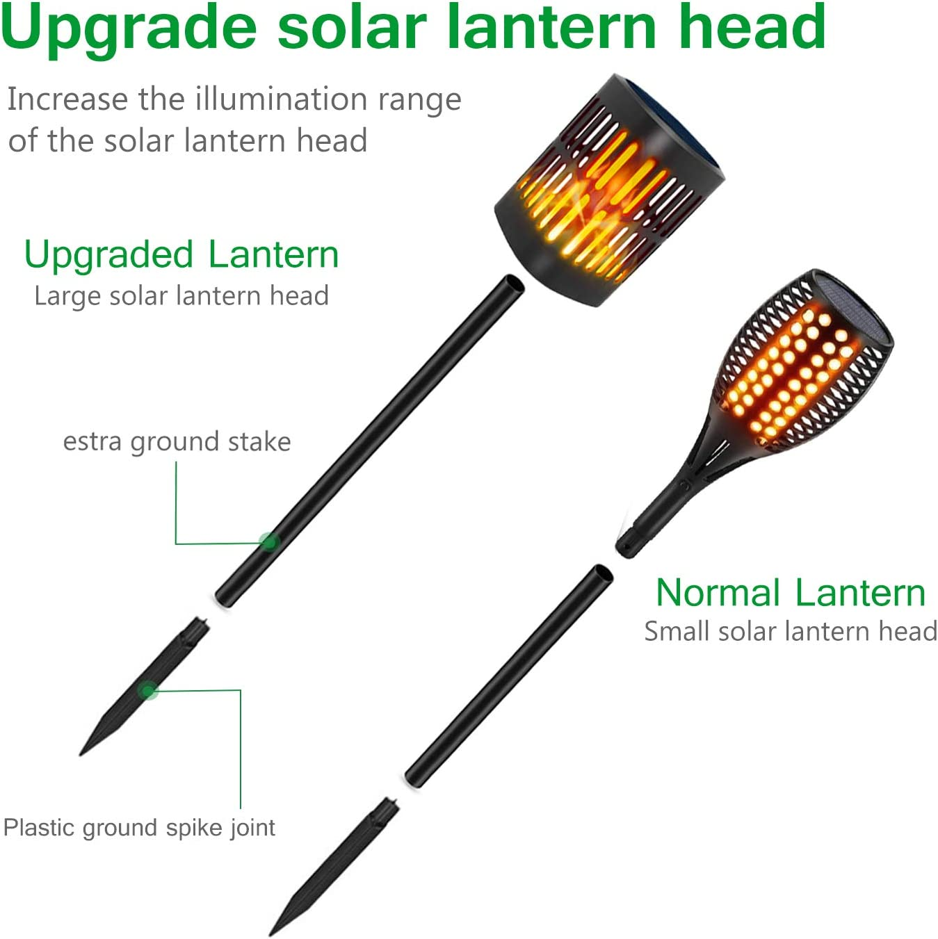 1 Pack Topmante Solar Torch Flame Lights Waterproof Dance Flame Lighting Solar Garden Light Outdoor Landscape Decoration Lighting Dusk to Dawn Auto On//Off with USB Charging
