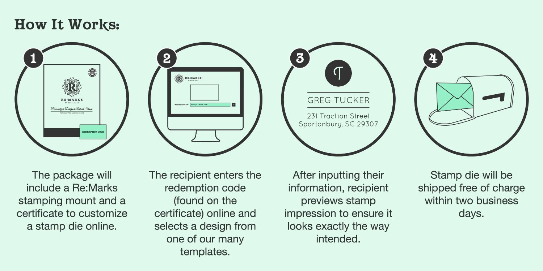amazon com re marks personalized designer address stamp office