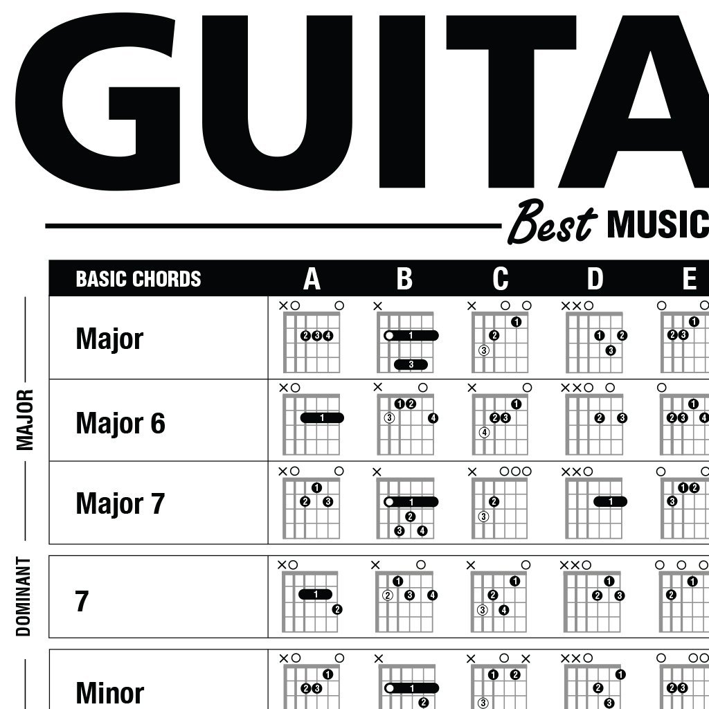 48'' x 36'' Creative Guitar Poster - A Dry-Erase Educational Guitar Poster Containing Chords, Scales, Chord Formulas, Chord Progressions and More by Best Music Stuff (Image #3)
