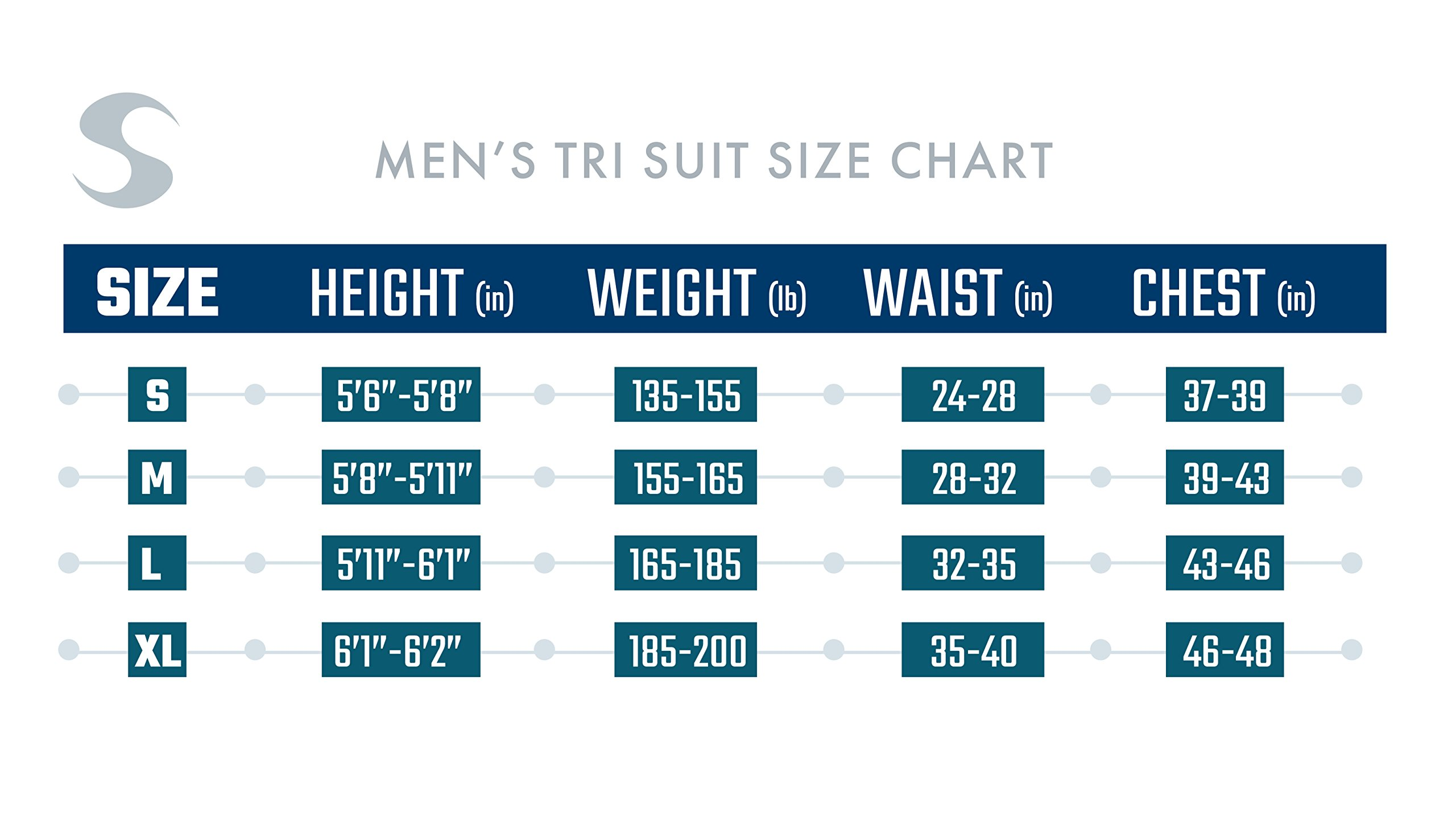 Synergy Men's Triathlon Trisuit (Blue/Black, Small) by Synergy (Image #3)