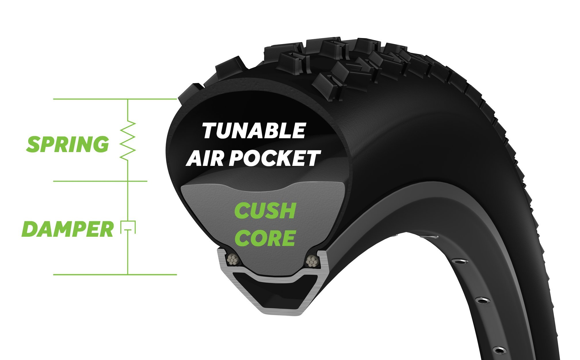"""CushCore Tire Inserts (Set of 2), with Tubeless Air Valves, 27.5"""""""