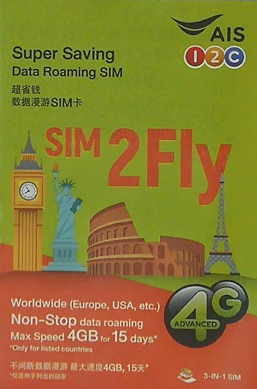 Sim 2 Fly Weltkarte Fur 64 Lander Handytarife Sim Karten