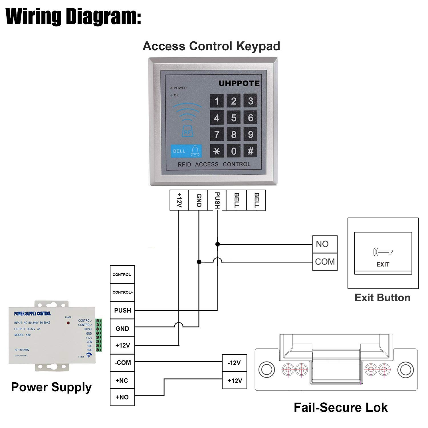 Uhppote 125khz Rfid Id Access Control Stand Alone Single Keypad K2000 Wiring Diagram Door System With Support 500 User Camera Photo
