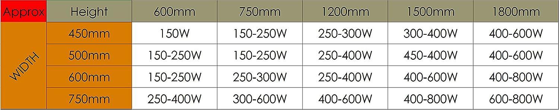 Electric Heating Elements Chrome MEG Thermostatic Dual Fuel Kit For Heated Towel Rail Radiator 120Watt Kit