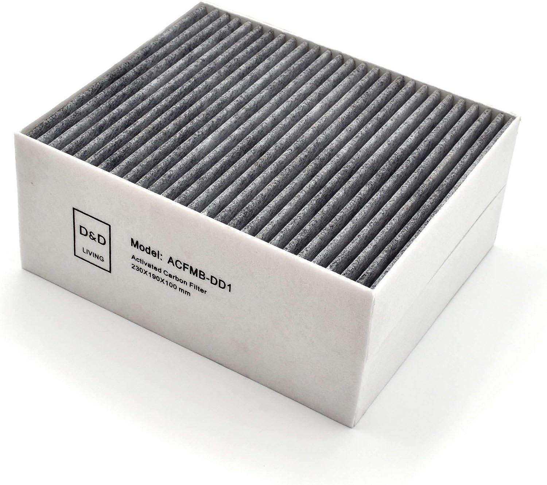 CleanAir - Filtro de carbón activo para campanas extractoras Bosch Siemens Neff 100 mm | Filtro de repuesto de D&D Living