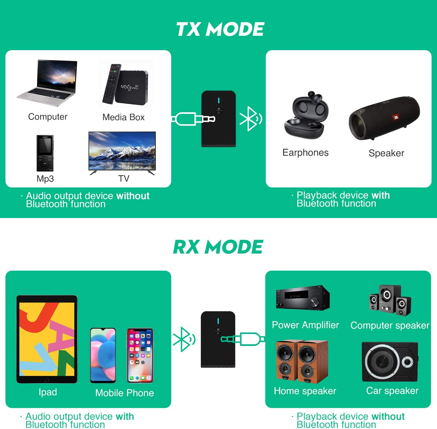 2 in 1 Bluetooth tv Transmitter with LCD Display Eadidi Bluetooth