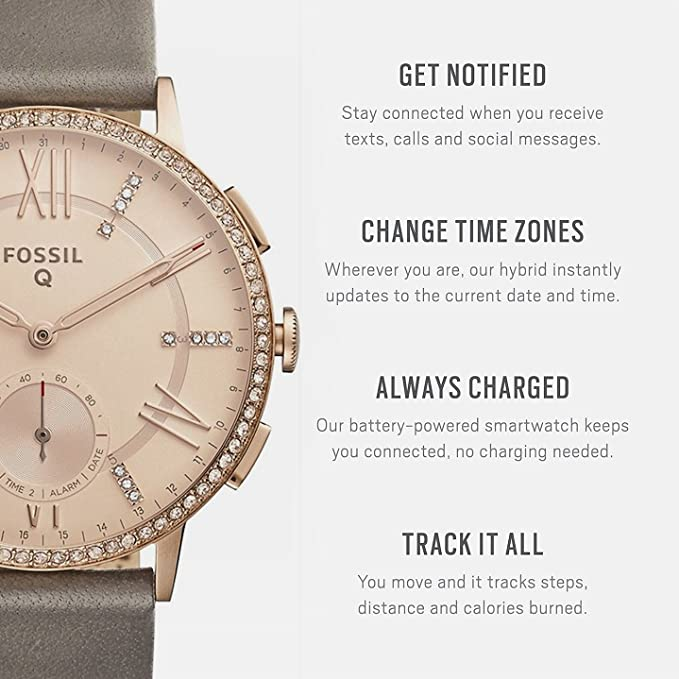 Reloj Fossil para Mujer FTW1116: Amazon.es: Relojes